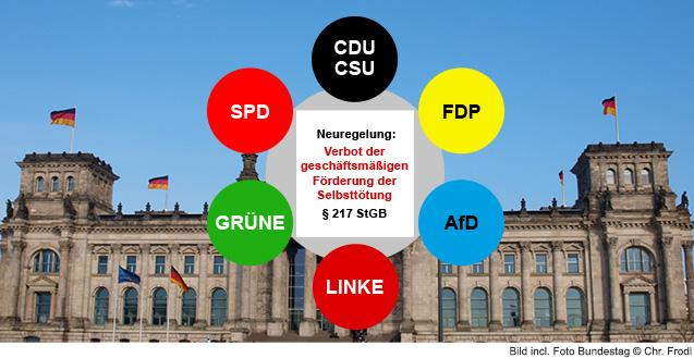 Suizidhilfe-Debatte im Deutschen Bundestag