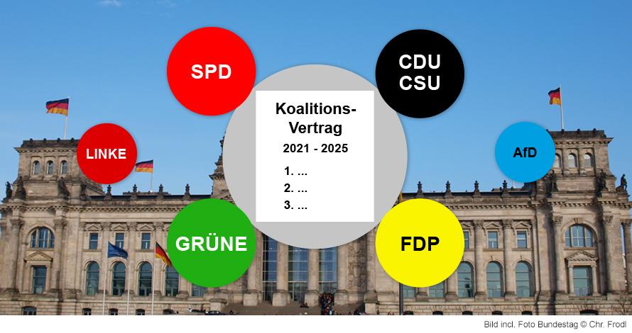 Illustration Koalitionsvertrag 2021-2025